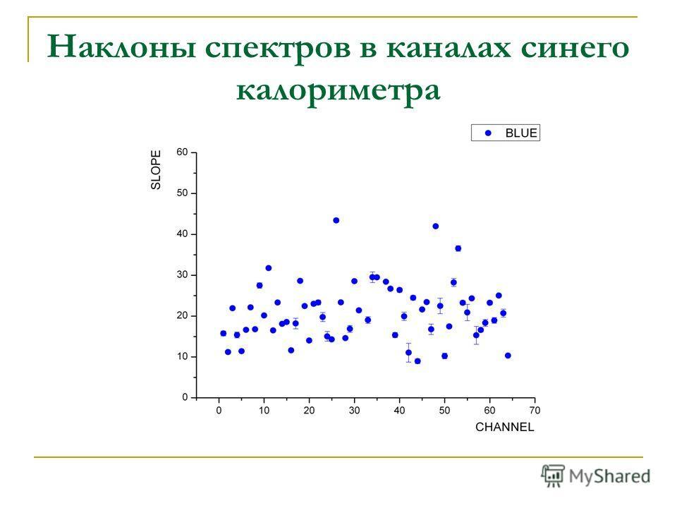 Наклоны спектров в каналах синего калориметра