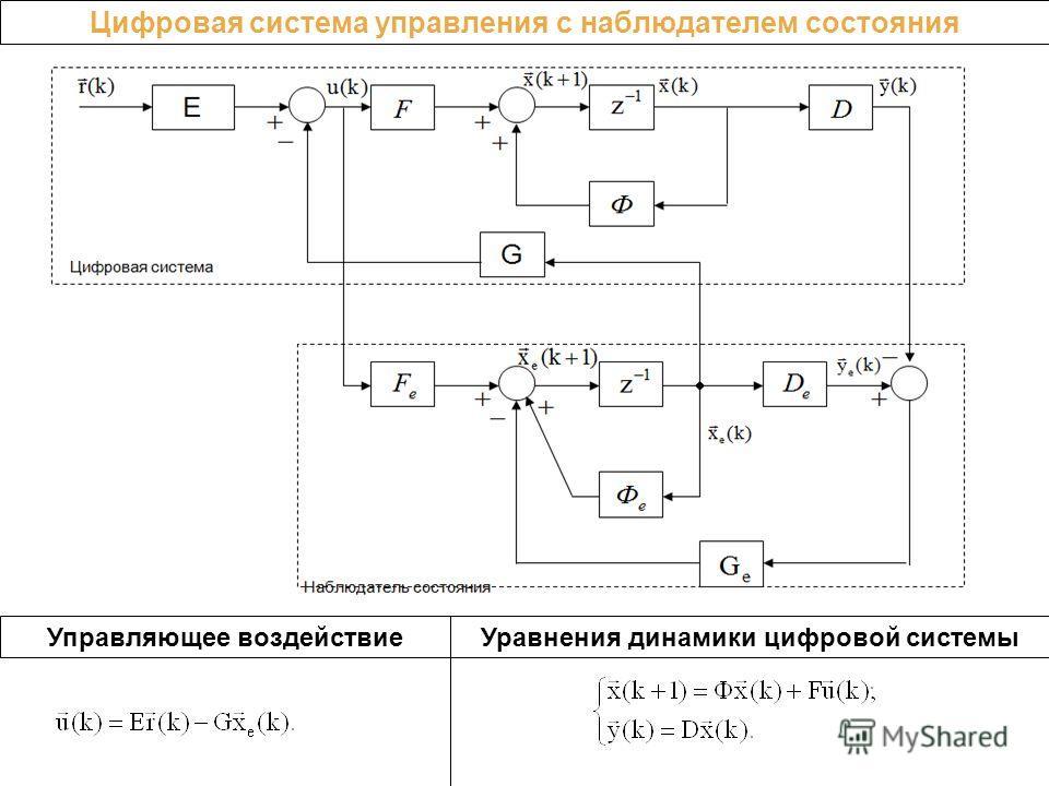 Цифровая система управления с наблюдателем состояния Управляющее воздействие Уравнения динамики цифровой системы