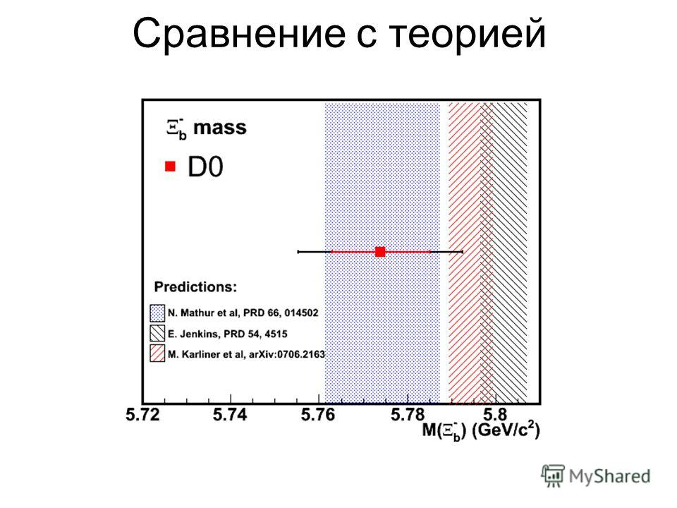 Сравнение с теорией