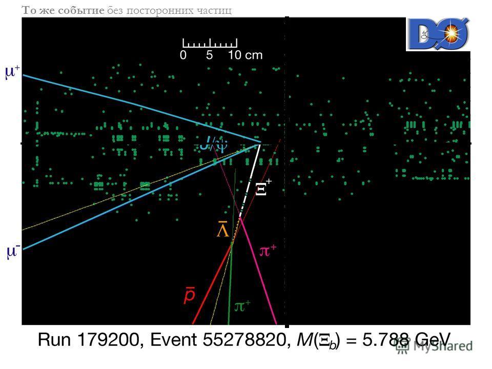 Y Z То же событие без посторонних частиц