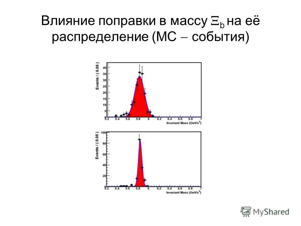 Влияние поправки в массу b на её распределение (MC события)