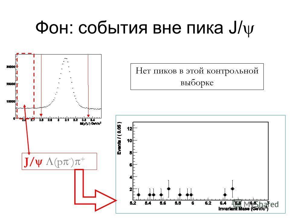 Фон: события вне пика J/ J/ (p - ) + Нет пиков в этой контрольной выборке