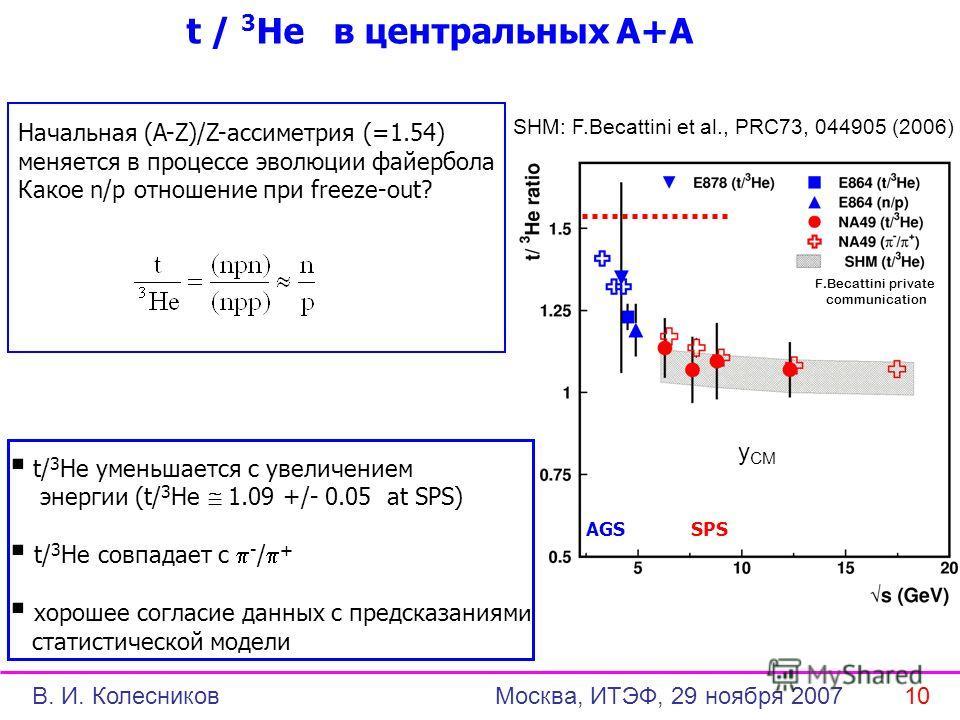 t / 3 He в центральных A+A Начальная (A-Z)/Z-ассиметрия (=1.54) меняется в процессе эволюции файербола Какое n/p отношение при freeze-out? t/ 3 He уменьшается с увеличением энергии (t/ 3 He 1.09 +/- 0.05 at SPS) t/ 3 He совпадает с - / + хорошее согл