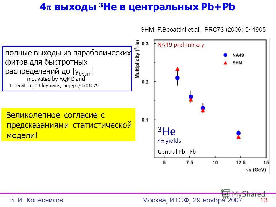 полные выходы из параболических фитов для быстротных распределений до |y beam | motivated by RQMD and F.Becattini, J.Cleymans, hep-ph/0701029 3 He Central Pb+Pb 4 yields NA49 preliminary Великолепное согласие с предсказаниями статистической модели! 4