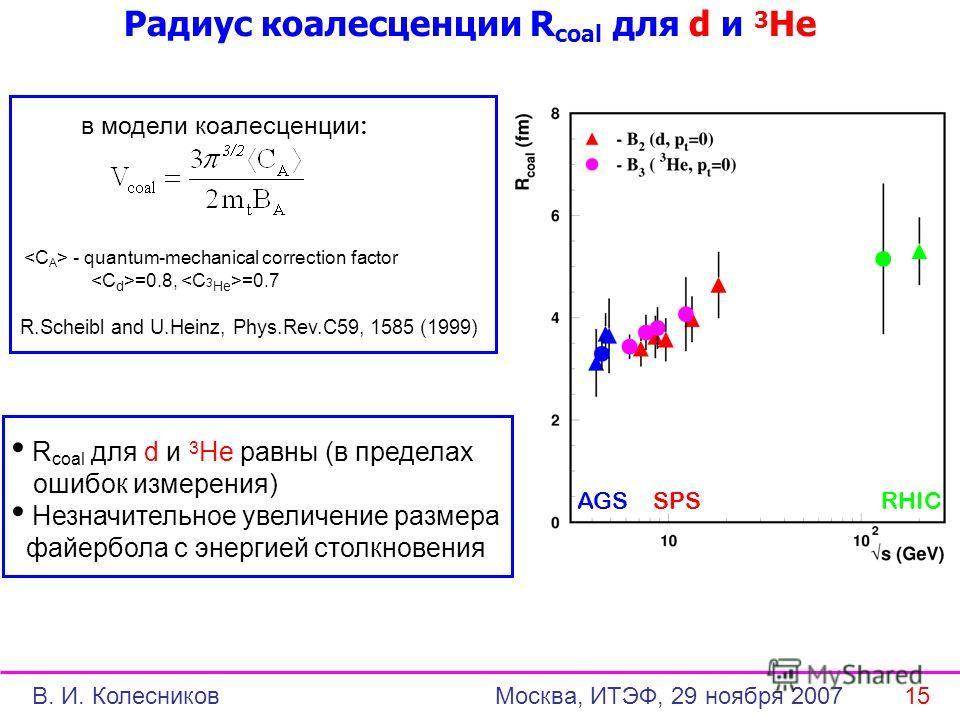 Радиус коалесценции R coal для d и 3 He в модели коалесценции : R coal для d и 3 He равны (в пределах ошибок измерения) Незначительное увеличение размера файербола с энергией столкновения R.Scheibl and U.Heinz, Phys.Rev.C59, 1585 (1999) AGS SPS RHIC