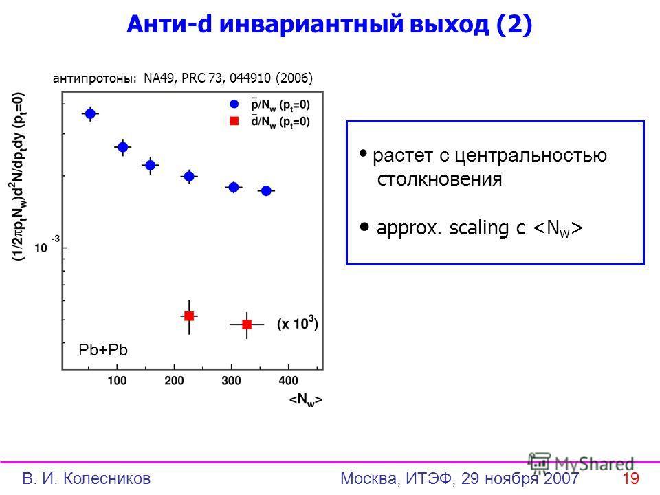 Анти-d инвариантный выход (2) растет с центральностью столкновения approx. scaling с Pb+Pb антипротоны: NA49, PRC 73, 044910 (2006) В. И. Колесников Москва, ИТЭФ, 29 ноября 2007 19