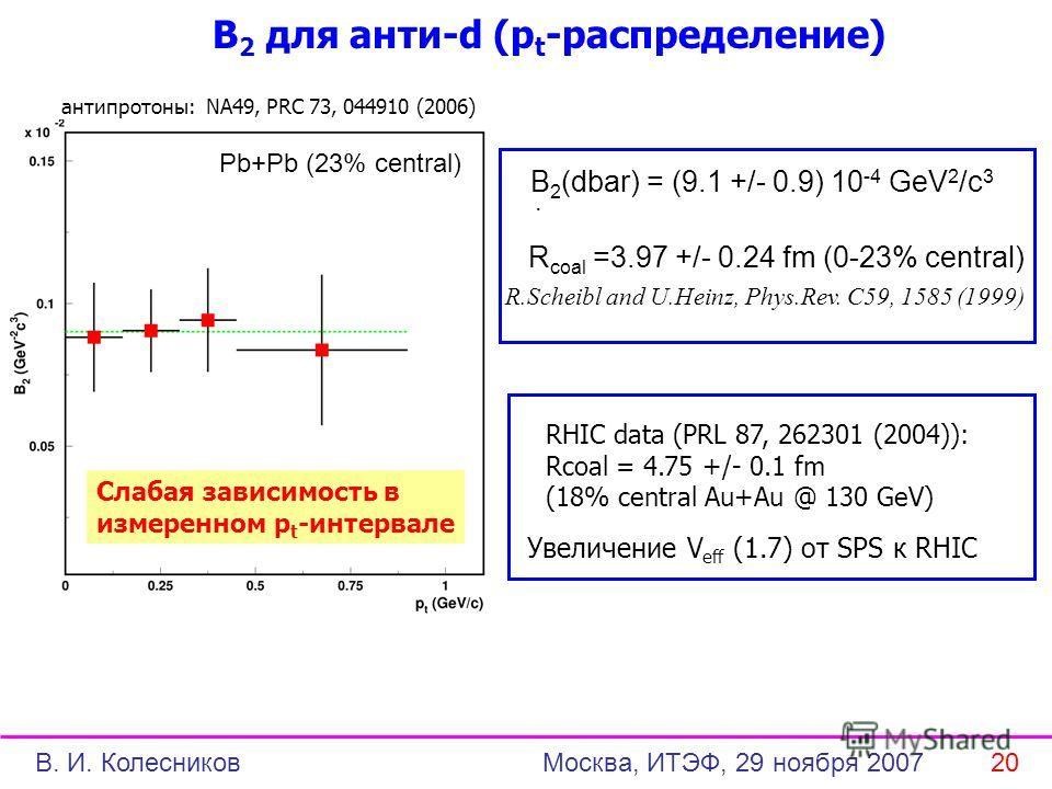 B 2 для анти-d (p t -распределение) B 2 (dbar) = (9.1 +/- 0.9) 10 -4 GeV 2 /c 3 R coal =3.97 +/- 0.24 fm (0-23% central) Увеличение V eff (1.7) от SPS к RHIC. Слабая зависимость в измеренном p t -интервале RHIC data (PRL 87, 262301 (2004)): Rcoal = 4
