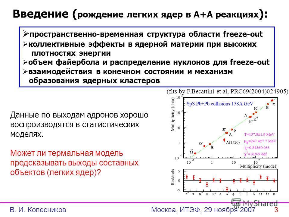 Данные по выходам адронов хорошо воспроизводятся в статистических моделях. Может ли термальная модель предсказывать выходы составных объектов (легких ядер)? Введение ( рождение легких ядер в А+А реакциях ): (fits by F.Becattini et al, PRC69(2004)0249