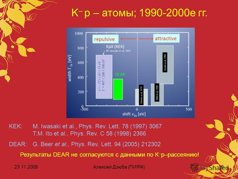 23.11.2009Алексей Дзюба (ПИЯФ)10 KEK:M. Iwasaki et al., Phys. Rev. Lett. 78 (1997) 3067 T.M. Ito et al., Phys. Rev. C 58 (1998) 2366 DEAR:G. Beer et al., Phys. Rev. Lett. 94 (2005) 212302 K – p – атомы; 1990-2000е гг. Результаты DEAR не согласуются с