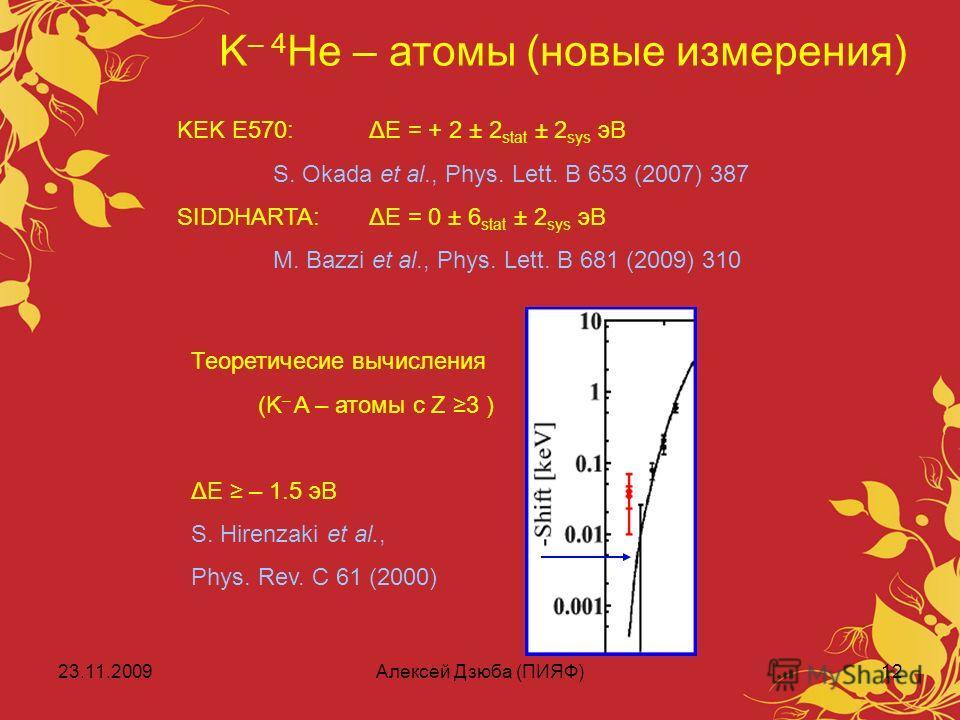 23.11.2009Алексей Дзюба (ПИЯФ)12 K – 4 He – атомы (новые измерения) KEK E570:ΔE = + 2 ± 2 stat ± 2 sys эВ S. Okada et al., Phys. Lett. B 653 (2007) 387 SIDDHARTA:ΔE = 0 ± 6 stat ± 2 sys эВ M. Bazzi et al., Phys. Lett. B 681 (2009) 310 Теоретичесие вы