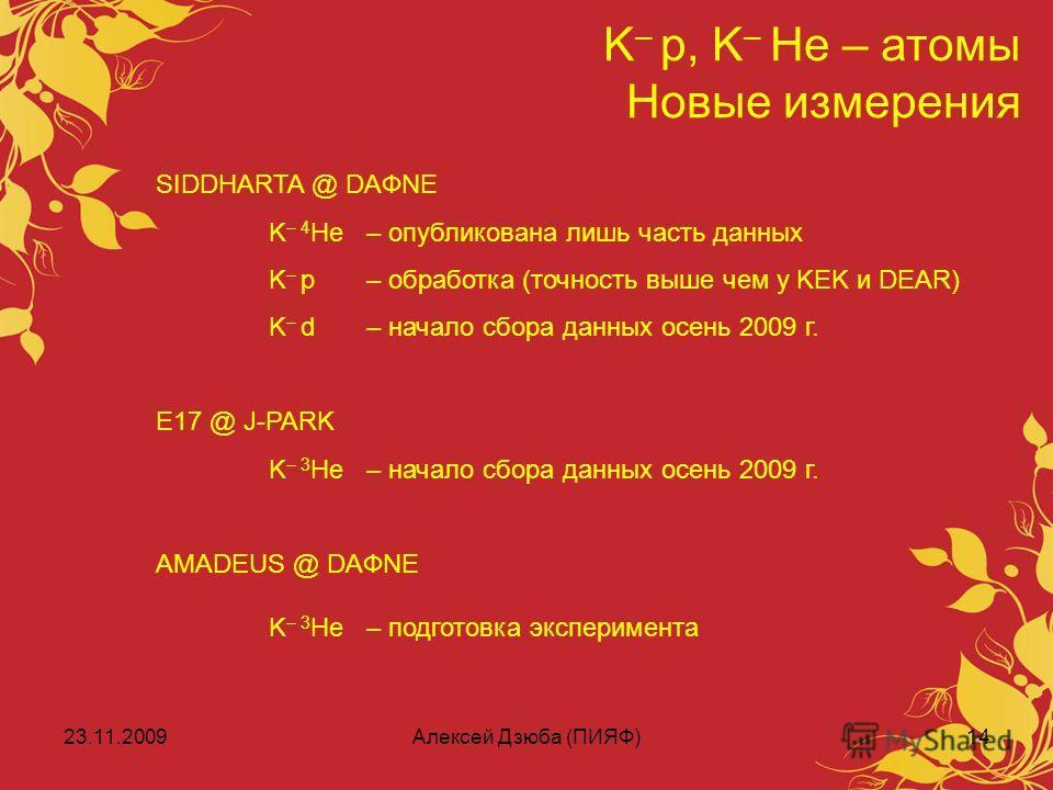 23.11.2009Алексей Дзюба (ПИЯФ)14 K – p, K – He – атомы Новые измерения SIDDHARTA @ DAФNE K – 4 He– опубликована лишь часть данных K – p– обработка (точность выше чем у KEK и DEAR) K – d– начало сбора данных осень 2009 г. E17 @ J-PARK K – 3 He– начало