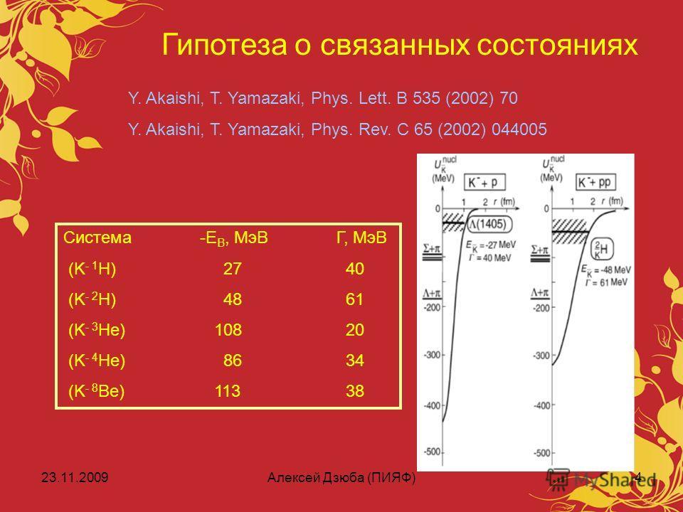 23.11.2009Алексей Дзюба (ПИЯФ)4 Гипотеза о связанных состояниях Y. Akaishi, T. Yamazaki, Phys. Lett. B 535 (2002) 70 Y. Akaishi, T. Yamazaki, Phys. Rev. C 65 (2002) 044005 Система-E B, МэВГ, МэВ (K - 1 H) 27 40 (K - 2 H) 48 61 (K - 3 He) 108 20 (K -