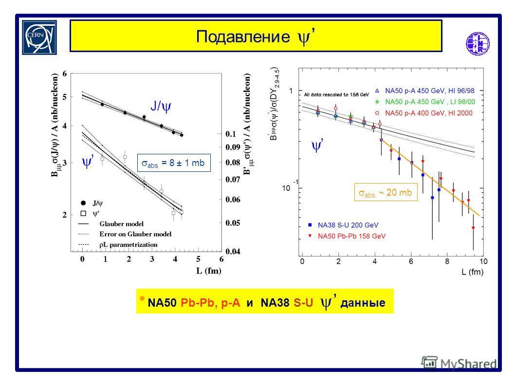 Подавление NA50 Pb-Pb, p-A и NA38 S-U данные abs = 8 ± 1 mb abs ~ 20 mb J/
