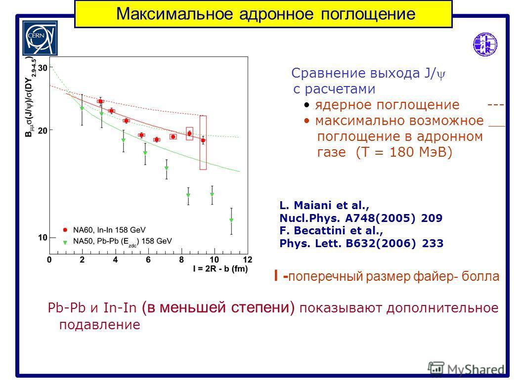 Cравнение выхода J/ c расчетами ядерное поглощение --- максимально возможное __ поглощение в адронном газе (T = 180 MэВ) Pb-Pb и In-In (в меньшей степени) показывают дополнительное подавление L. Maiani et al., Nucl.Phys. A748(2005) 209 F. Becattini e
