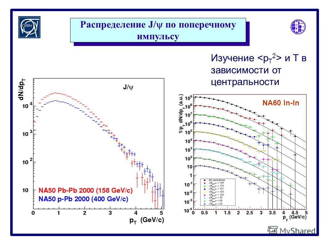 Распределение J/ по поперечному импульсу Изучение и T в зависимости от центральности NA60 In-In