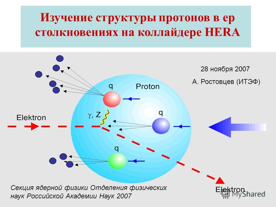 Изучение структуры протонов в ер столкновениях на коллайдере HERA 28 ноября 2007 Секция ядерной физики Отделения физических наук Российской Академии Наук 2007 А. Ростовцев (ИТЭФ)