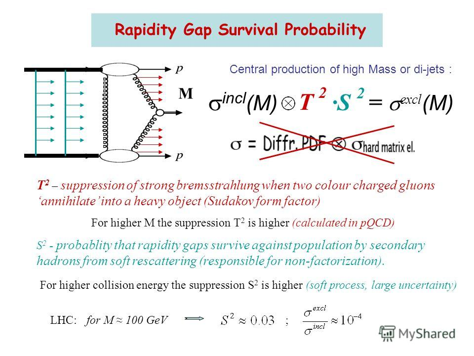 Rapidity Gap Survival Probability S 2 - probablity that rapidity gaps survive against population by secondary hadrons from soft rescattering (responsible for non-factorization). M Central production of high Mass or di-jets : incl (M) T 2 S 2 = excl (