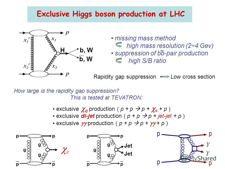 Exclusive Higgs boson production at LHC missing mass method high mass resolution (2÷4 Gev) suppression of bb-pair production high S/B ratio b, W H Rapidity gap suppression Low cross section How large is the rapidity gap suppression? This is tested at