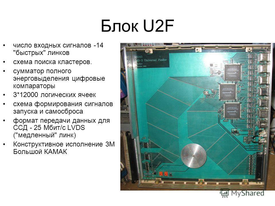 Блок U2F число входных сигналов -14