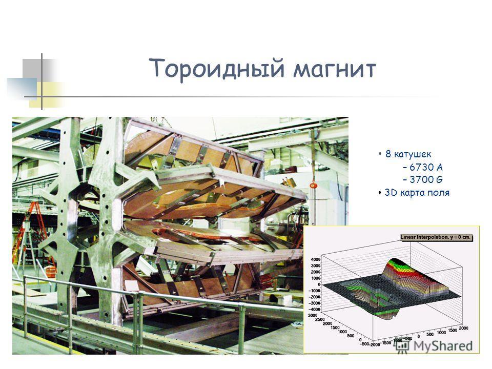 8 катушек – 6730 A – 3700 G 3D карта поля Тороидный магнит