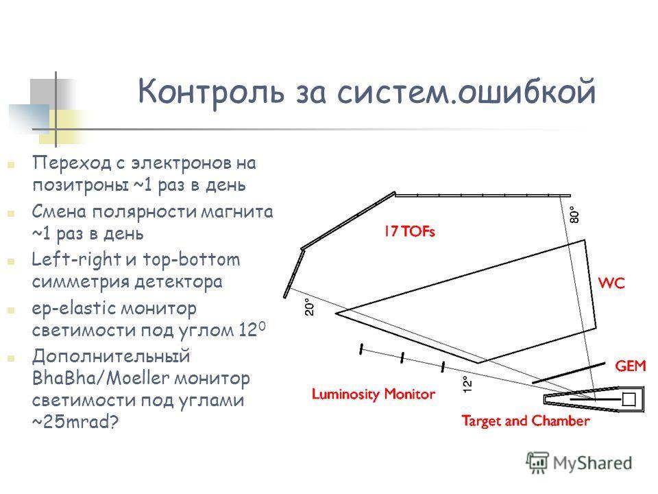 Контроль за систем.ошибкой Переход с электронов на позитроны ~1 раз в день Смена полярности магнита ~1 раз в день Left-right и top-bottom симметрия детектора ep-elastic монитор светимости под углом 12 0 Дополнительный BhaBha/Moeller монитор светимост