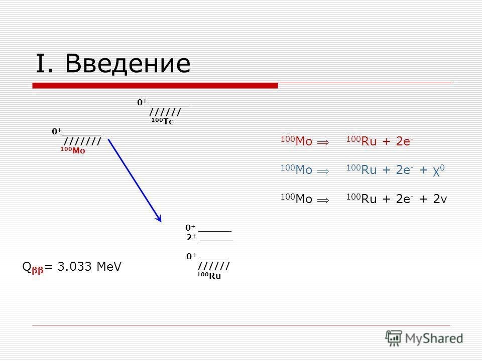 I. Введение 0 + _______ ////// 100 Tc 0 + _______ /////// 100 Mo 0 + ______ 2 + ______ 0 + _____ ////// 100 Ru Q ββ = 3.033 MeV 100 Mo 100 Ru + 2e - 100 Mo 100 Ru + 2e - + χ 0 100 Mo 100 Ru + 2e - + 2ν