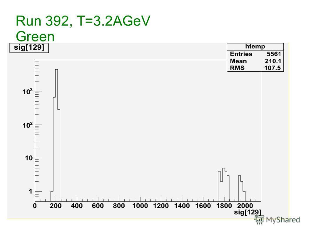 Run 392, T=3.2AGeV Green