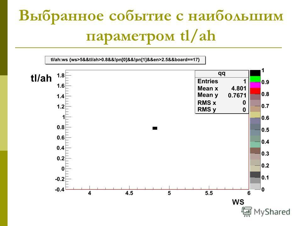 Выбранное событие с наибольшим параметром tl/ah WS tl/ah