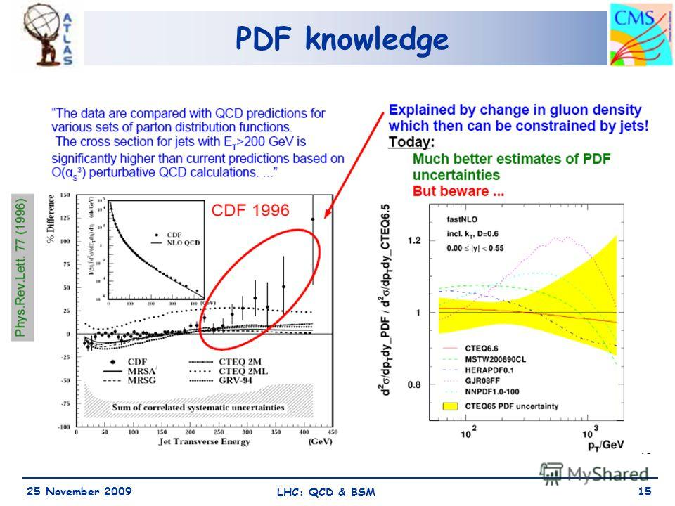 PDF knowledge 25 November 2009 LHC: QCD & BSM 15