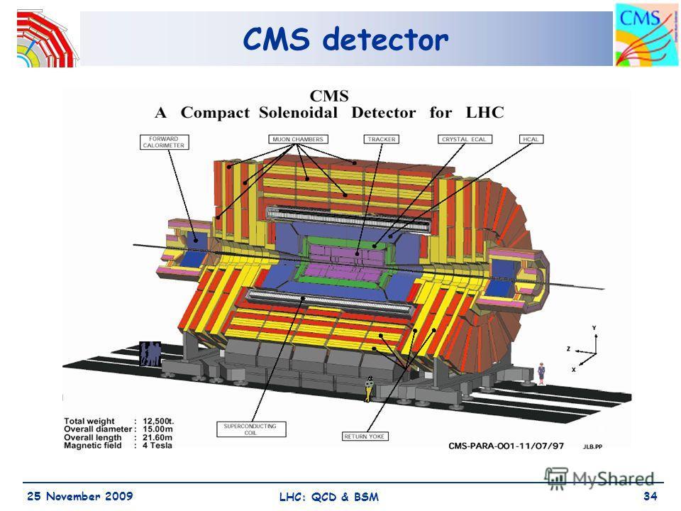 CMS detector 25 November 2009 LHC: QCD & BSM 34