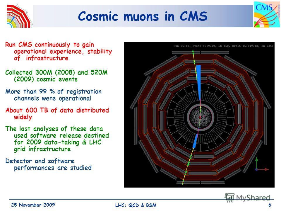 Cosmic muons in CMS 25 November 2009 LHC: QCD & BSM 6 Run CMS continuously to gain operational experience, stability of infrastructure Collected 300M (2008) and 520M (2009) cosmic events More than 99 % of registration channels were operational About