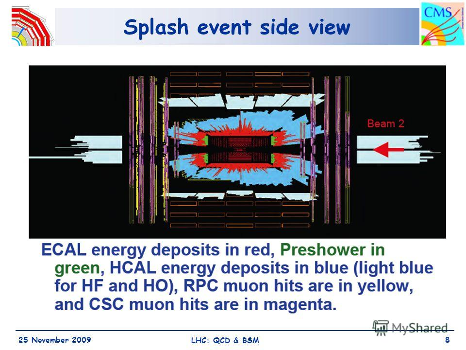 Splash event side view 25 November 2009 LHC: QCD & BSM 8