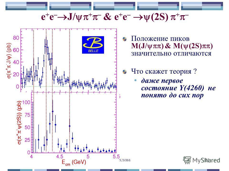 Галина Пахлова21 e + e – J/ + – & e + e – (2S) + – Положение пиков M(J/ ) & M( (2S) ) значительно отличаются Что скажет теория ? даже первое состояние Y(4260) не понято до сих пор