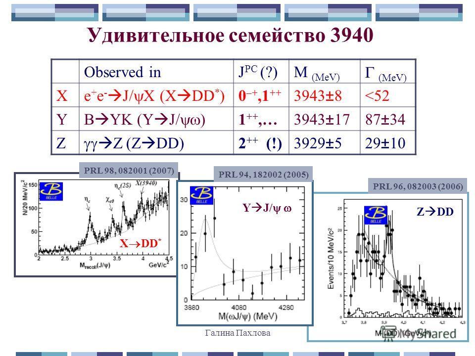 Галина Пахлова25 Z DD PRL 96, 082003 (2006) Удивительное семейство 3940 Observed inJ PC (?)M (MeV) (MeV) X e + e - J/ X (X DD * ) 0 –+,1 ++ 3943±8
