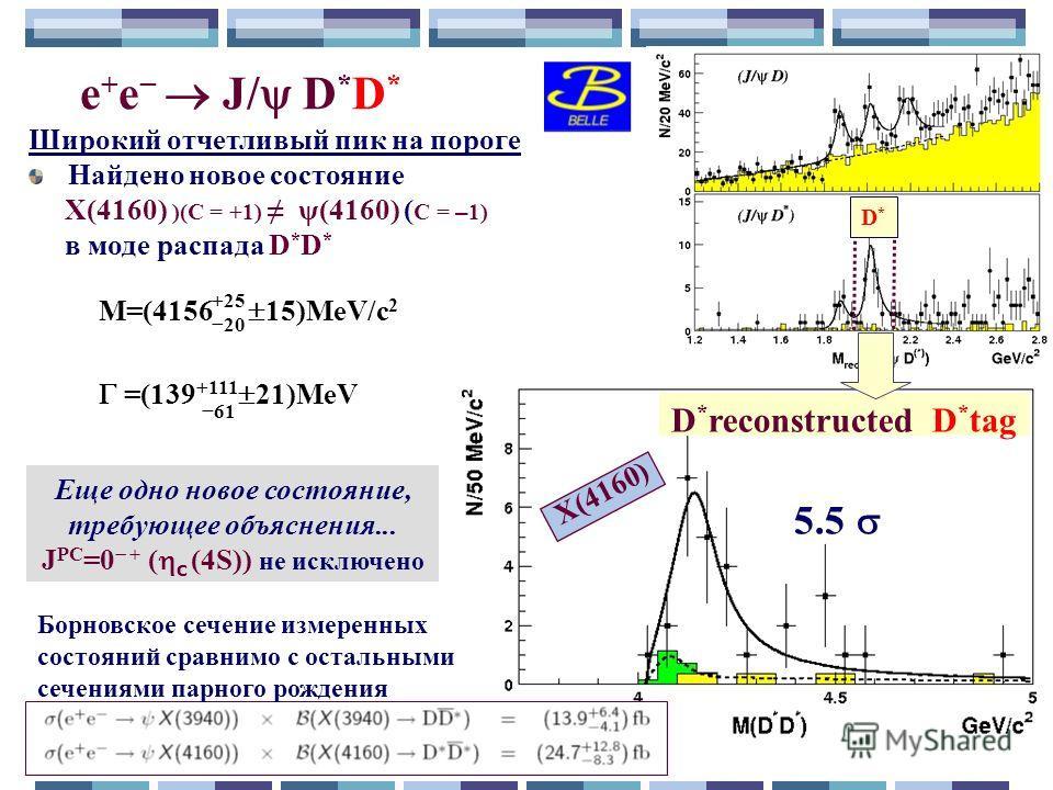 Галина Пахлова33 M=(4156 15)MeV/c 2 =(139 21)MeV +25 20 +111 61 Широкий отчетливый пик на пороге Найдено новое состояние X(4160) )(C = +1) ψ(4160) ( C = – 1) в моде распада D * D * e + e J/ D * D * 5.5 X(4160) D * reconstructed D * tag Еще одно новое