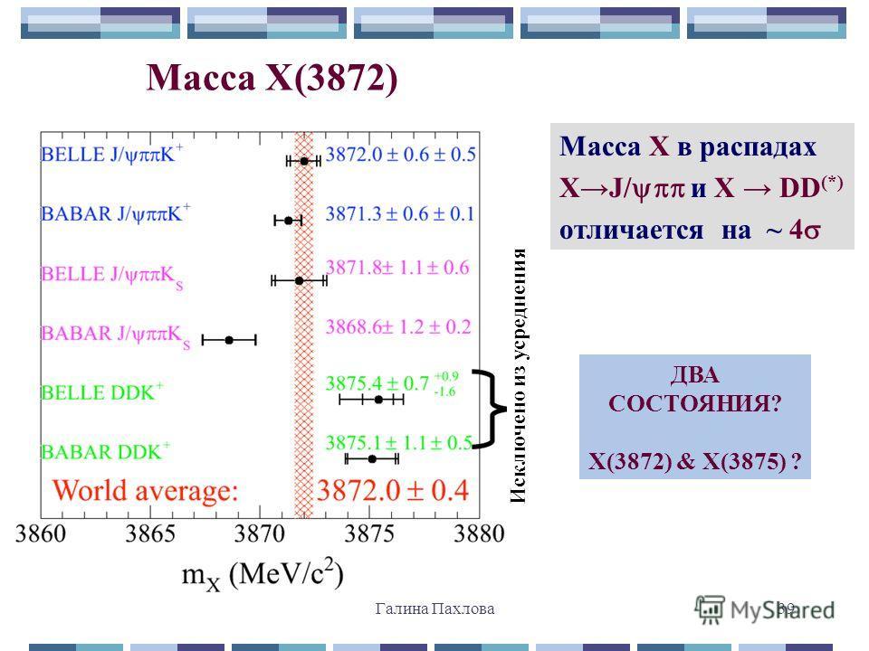 Галина Пахлова39 Масса X(3872) ДВА СОСТОЯНИЯ? X(3872) & X(3875) ? Исключено из усреднения Масса X в распадах XJ/ и X DD (*) отличается на ~ 4
