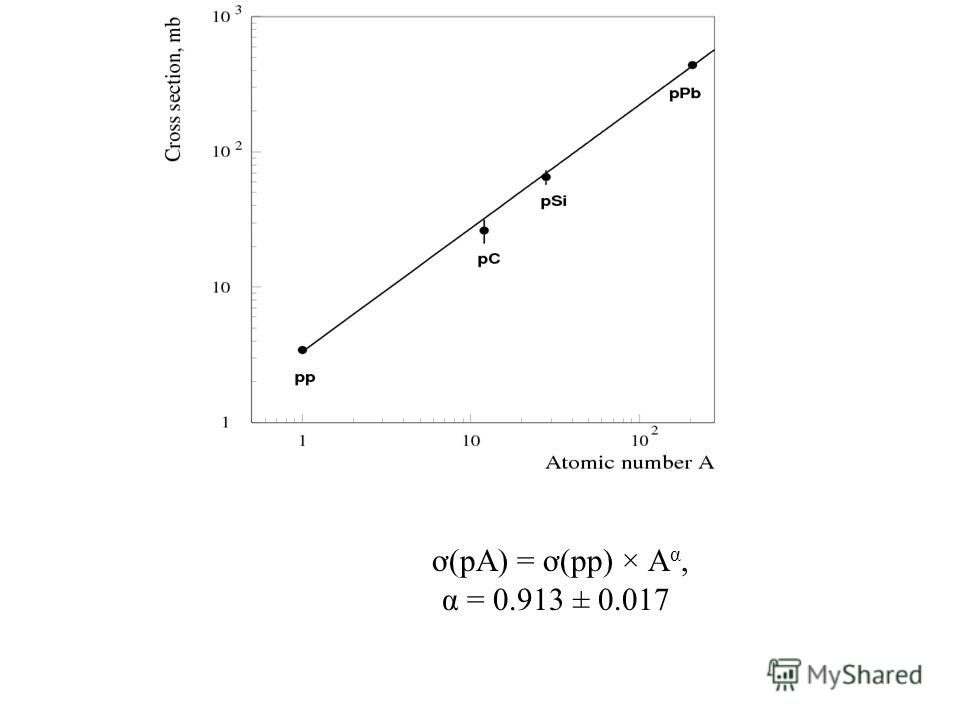 ơ(рА) = ơ(рр) × А α, α = 0.913 ± 0.017