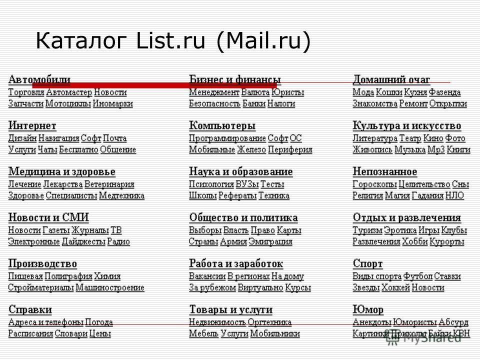 Каталог List.ru (Mail.ru)