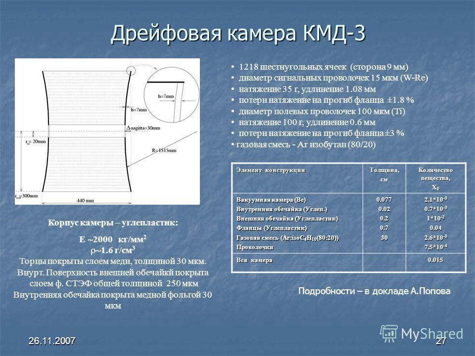 26.11.200727 Дрейфовая камера КМД-3 1218 шестиугольных ячеек (сторона 9 мм) диаметр сигнальных проволочек 15 мкм (W-Re) натяжение 35 г, удлинение 1.08 мм потери натяжение на прогиб фланца ±1.8 % диаметр полевых проволочек 100 мкм (Ti) натяжение 100 г