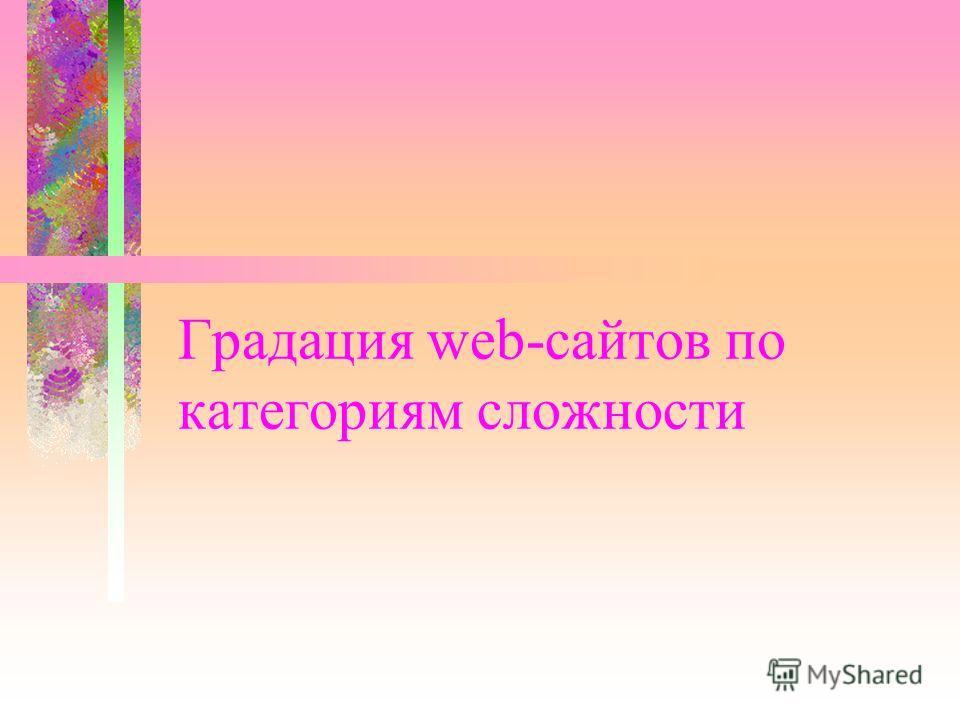 Градация web-сайтов по категориям сложности