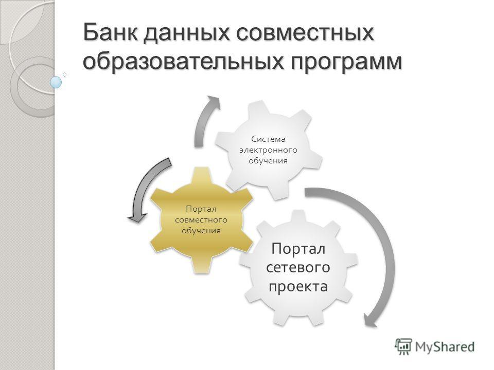 Банк данных совместных образовательных программ Портал сетевого проекта Портал совместного обучения Система электронного обучения