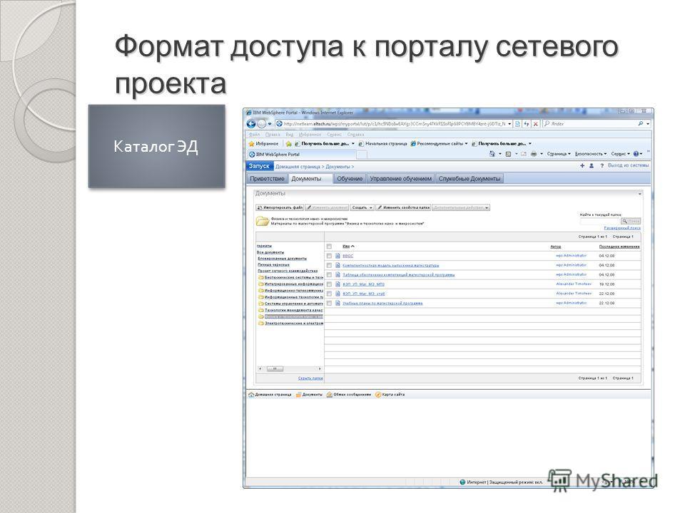Формат доступа к порталу сетевого проекта Каталог ЭД