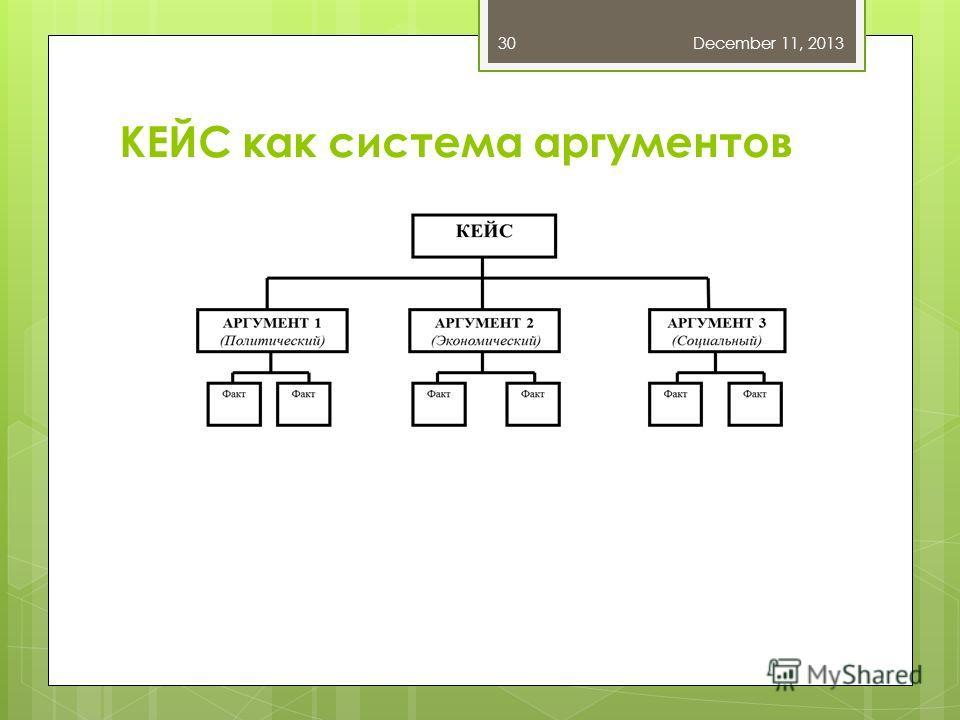 КЕЙС как система аргументов December 11, 201330