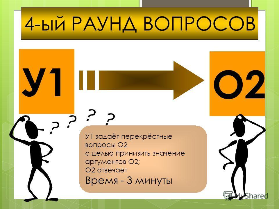 У1 О2 4-ый РАУНД ВОПРОСОВ У1 задаёт перекрёстные вопросы О2 с целью принизить значение аргументов О2; О2 отвечает Время - 3 минуты
