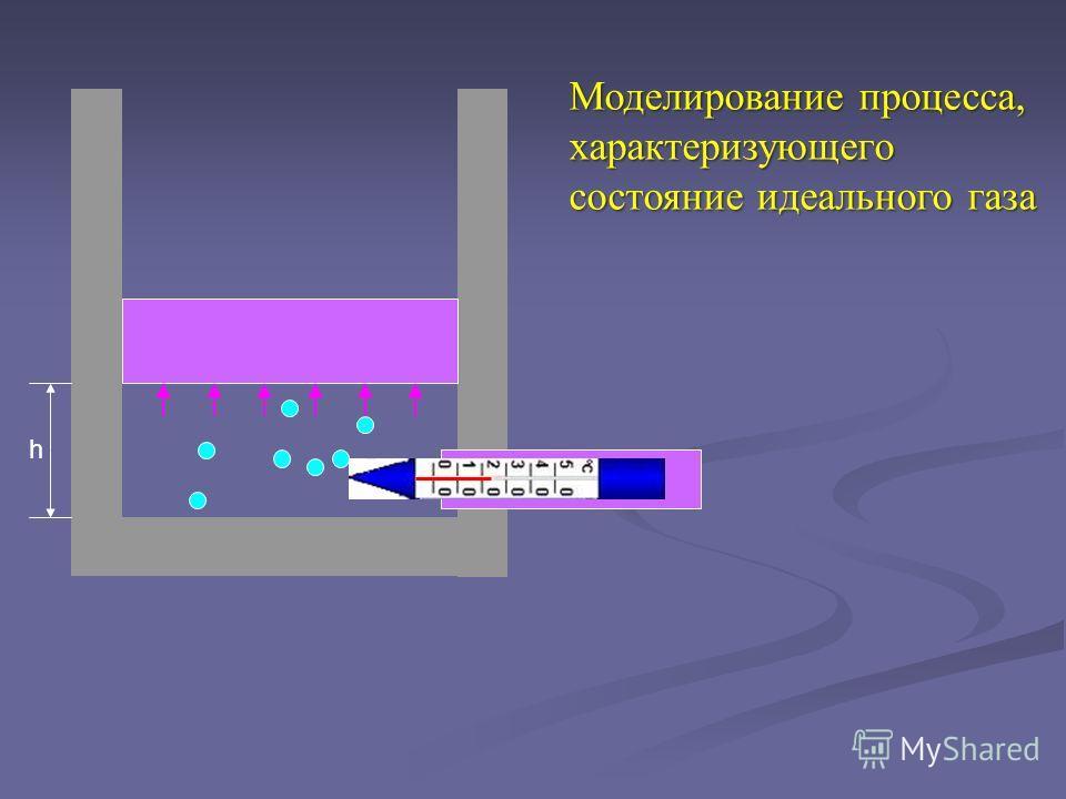 h Моделирование процесса, характеризующего состояние идеального газа