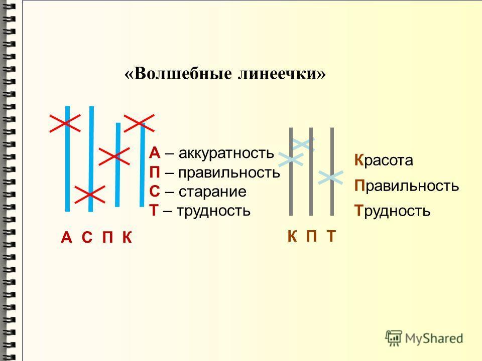 «Волшебные линеечки» А С П К А – аккуратность П – правильность С – старание Т – трудность Красота Правильность Трудность К П Т