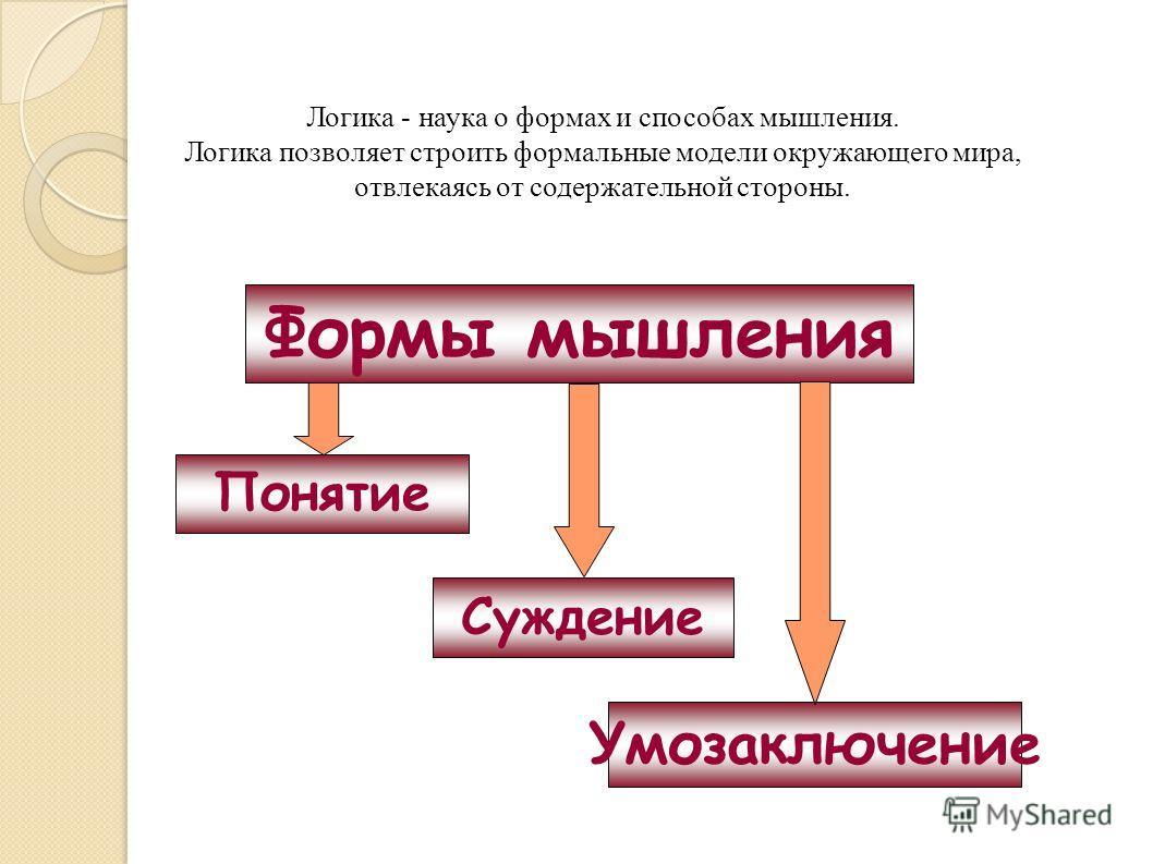 Формы мышления Понятие Умозаключение Суждение Логика - наука о формах и способах мышления. Логика позволяет строить формальные модели окружающего мира, отвлекаясь от содержательной стороны.