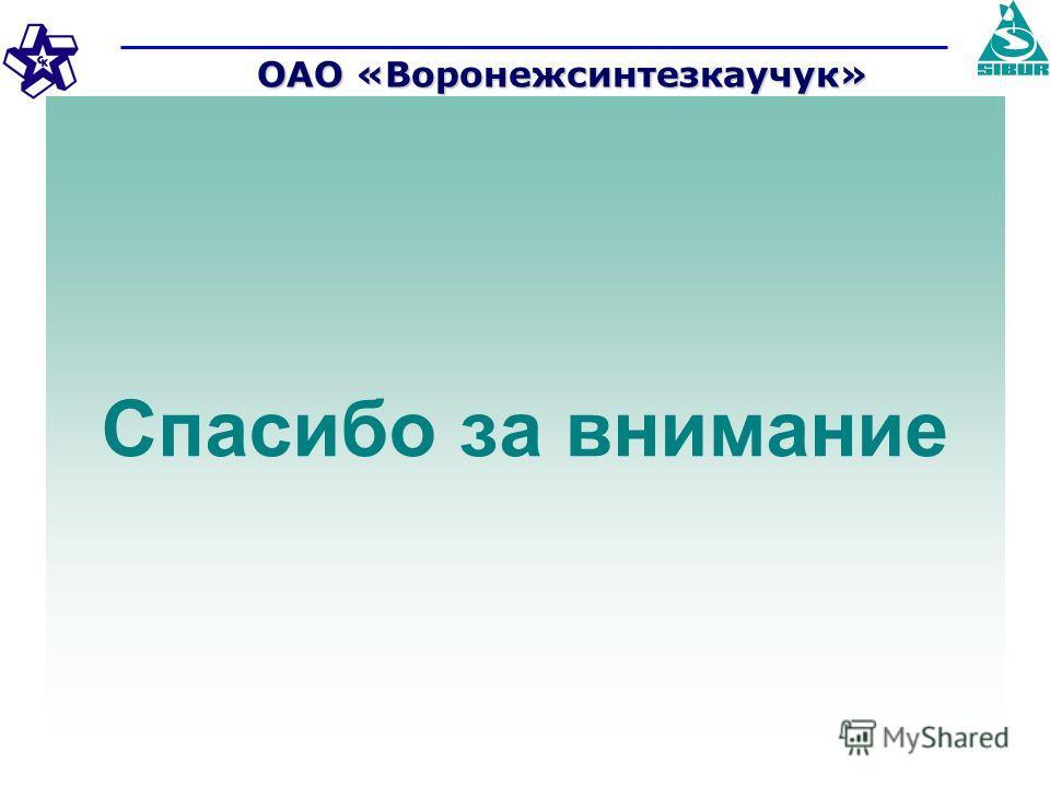 Спасибо за внимание ОАО «Воронежсинтезкаучук»