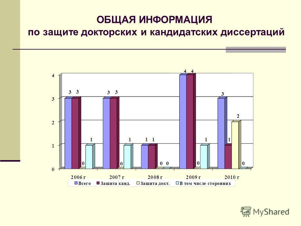ОБЩАЯ ИНФОРМАЦИЯ по защите докторских и кандидатских диссертаций