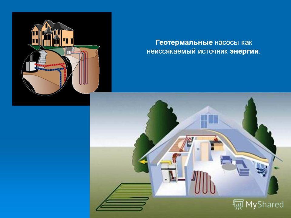 Геотермальные насосы как неиссякаемый источник энергии.